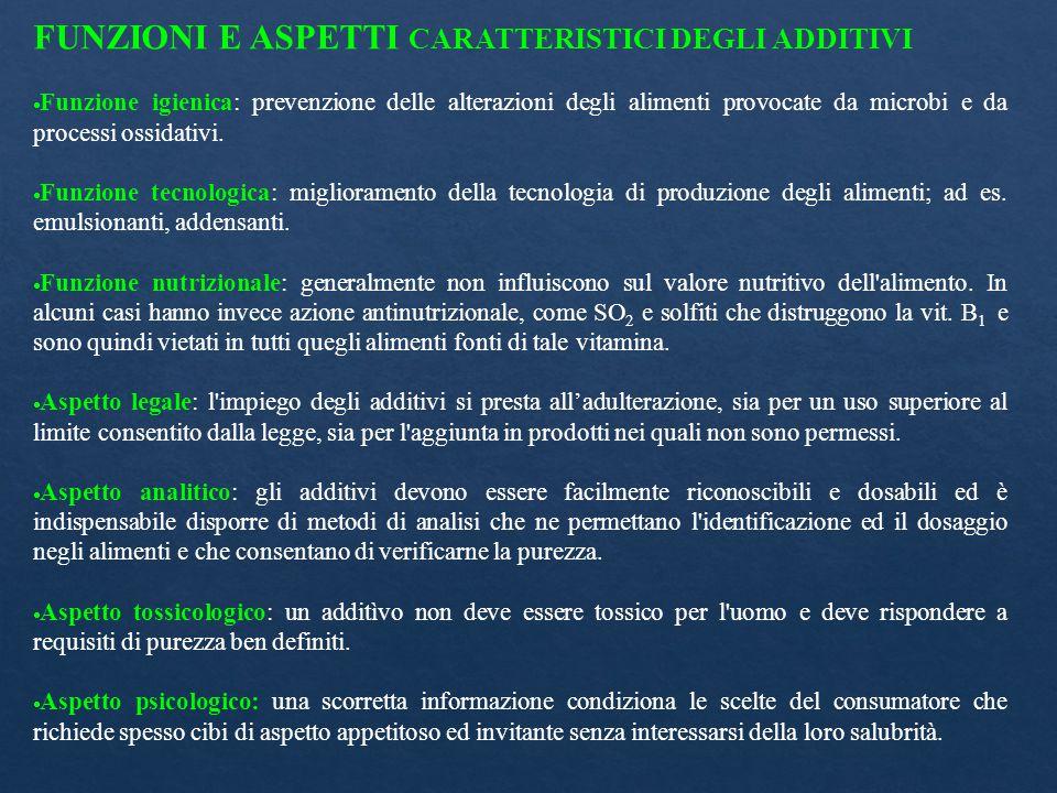 FUNZIONI E ASPETTI CARATTERISTICI DEGLI ADDITIVI