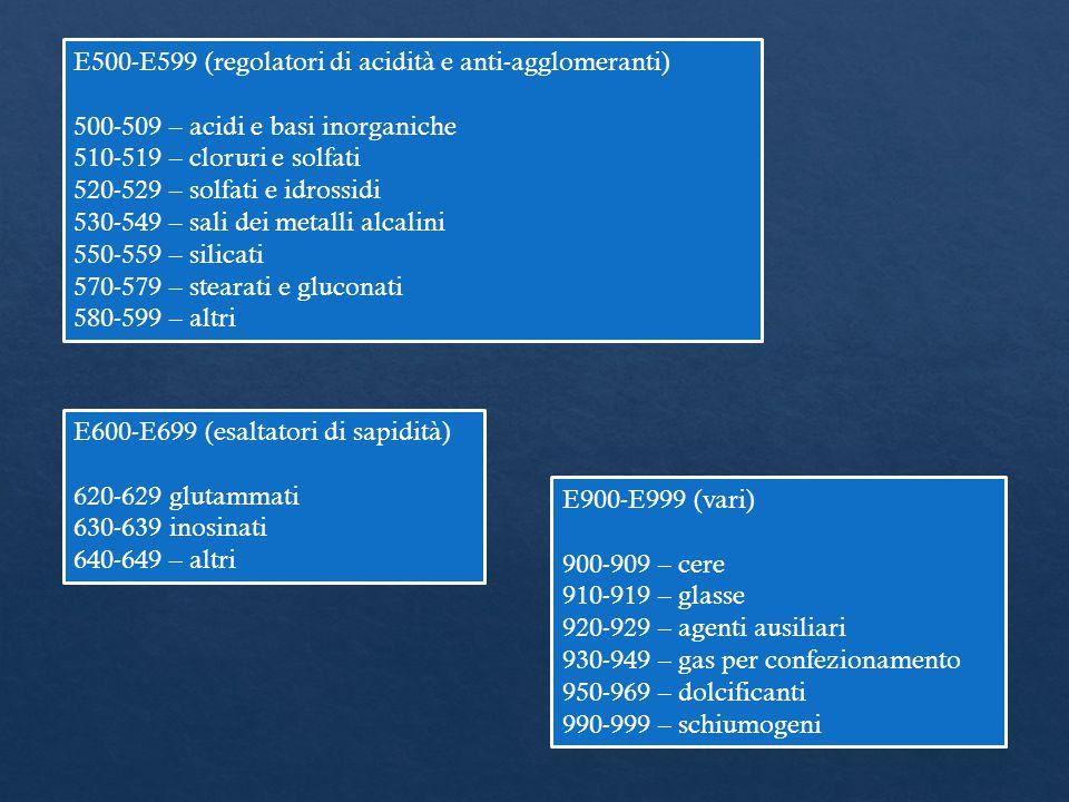 E500-E599 (regolatori di acidità e anti-agglomeranti)