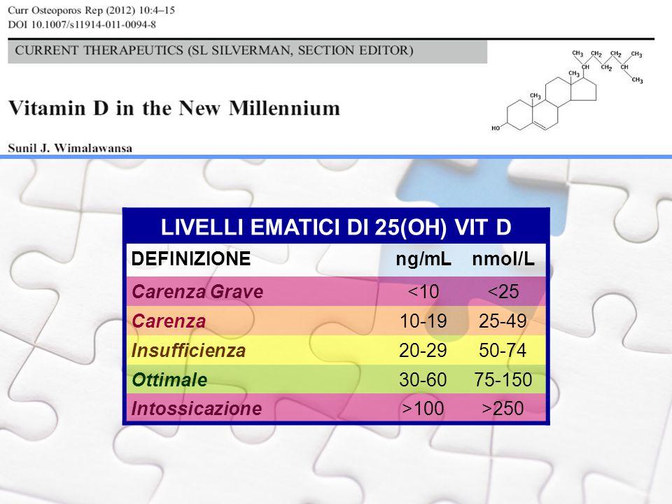 LIVELLI EMATICI DI 25(OH) VIT D