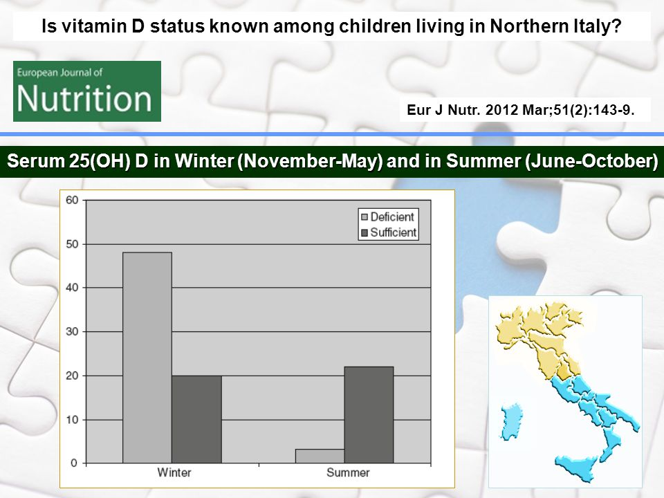 Is vitamin D status known among children living in Northern Italy