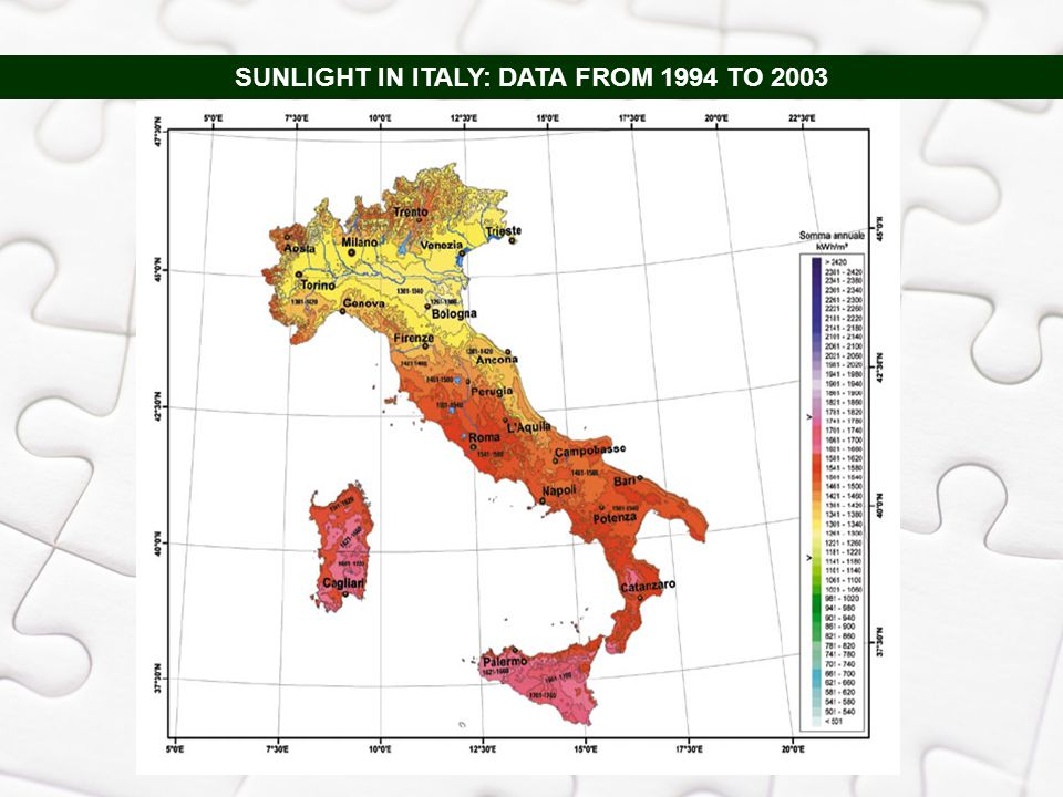 SUNLIGHT IN ITALY: DATA FROM 1994 TO 2003