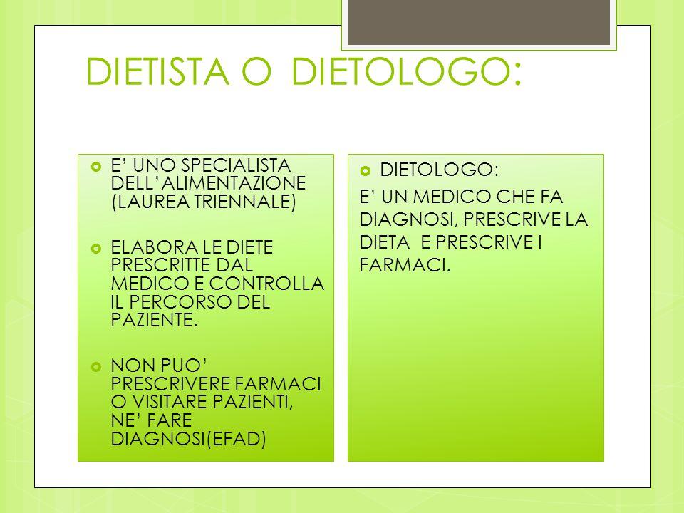 DIETISTA O DIETOLOGO: E' UNO SPECIALISTA DELL'ALIMENTAZIONE (LAUREA TRIENNALE)