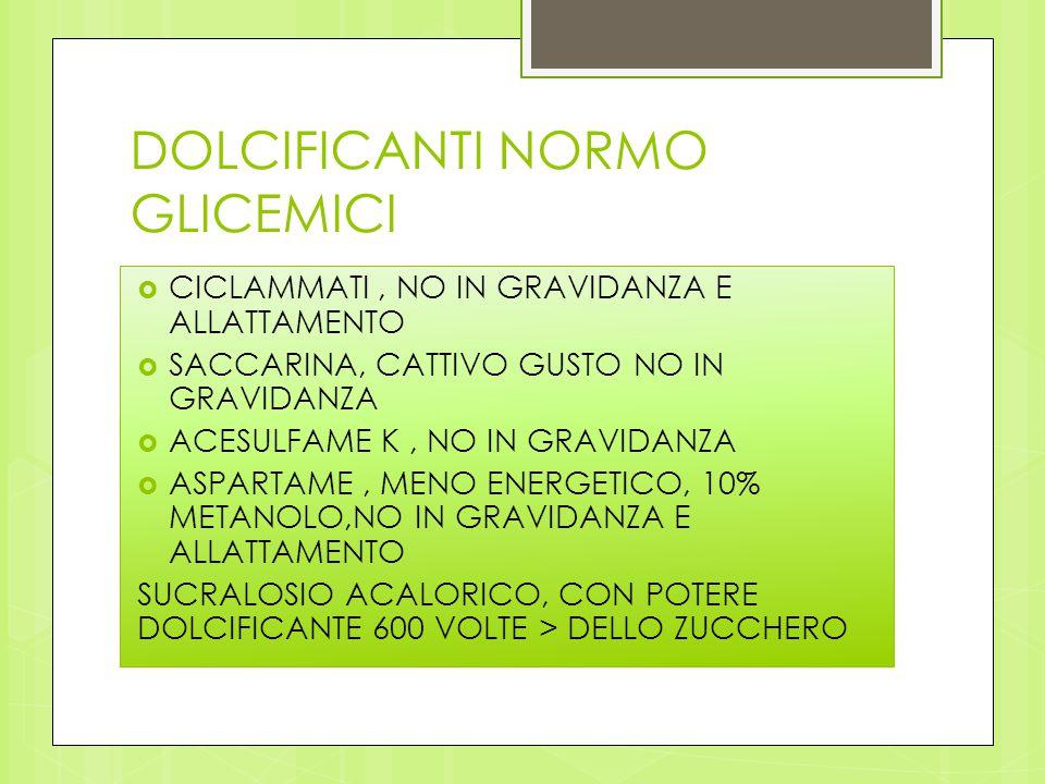 DOLCIFICANTI NORMO GLICEMICI