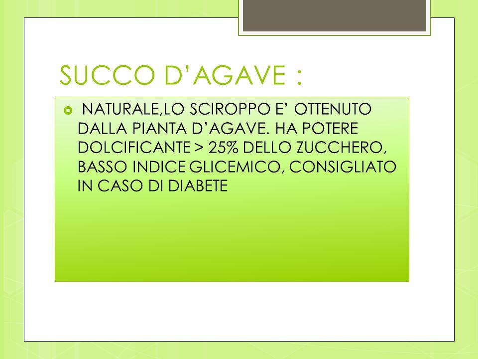 SUCCO D'AGAVE :