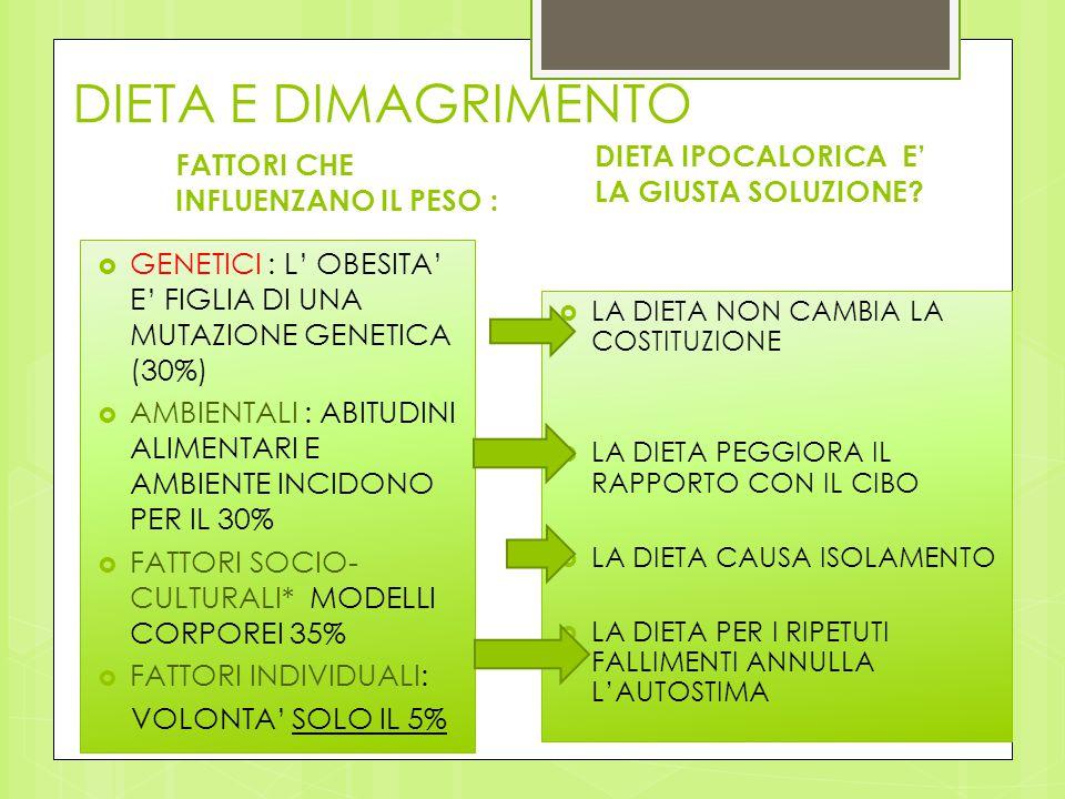 DIETA E DIMAGRIMENTO DIETA IPOCALORICA E' LA GIUSTA SOLUZIONE