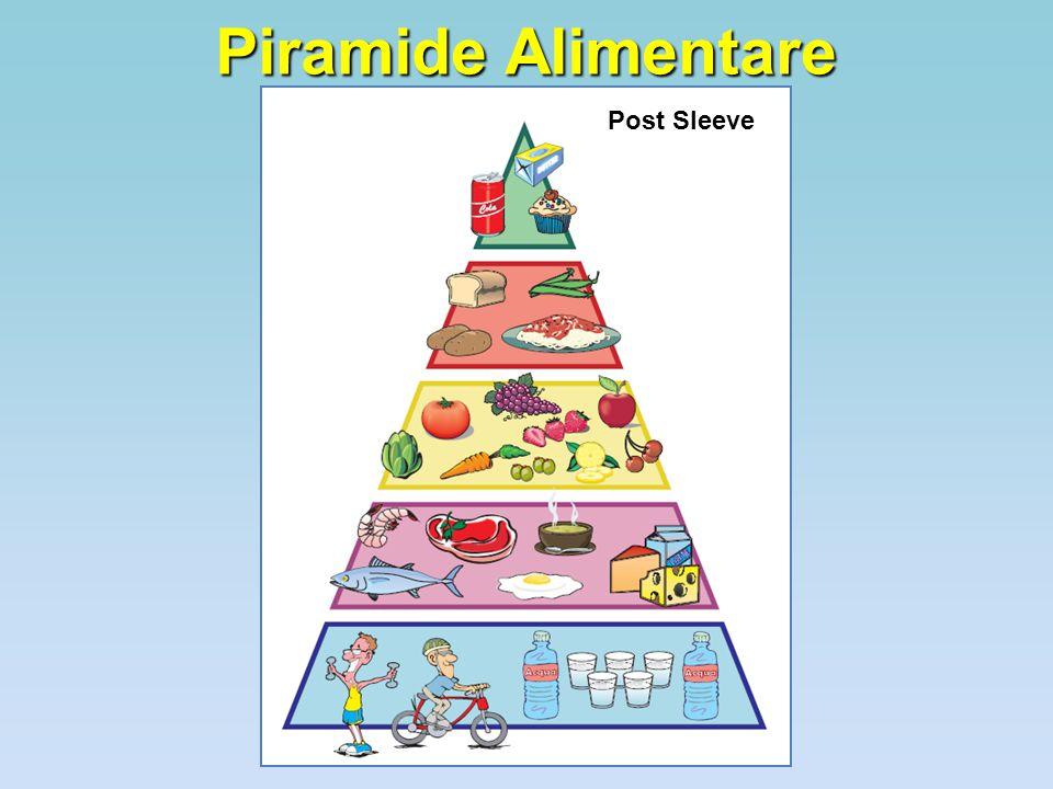 Piramide Alimentare Post Sleeve