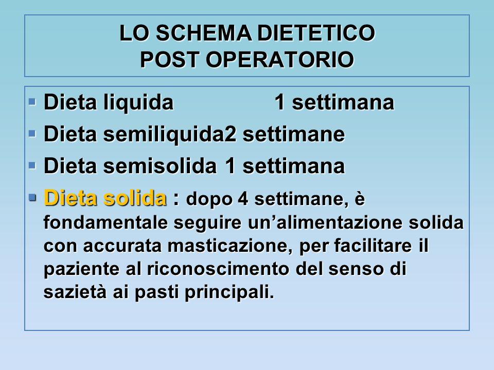 LO SCHEMA DIETETICO POST OPERATORIO