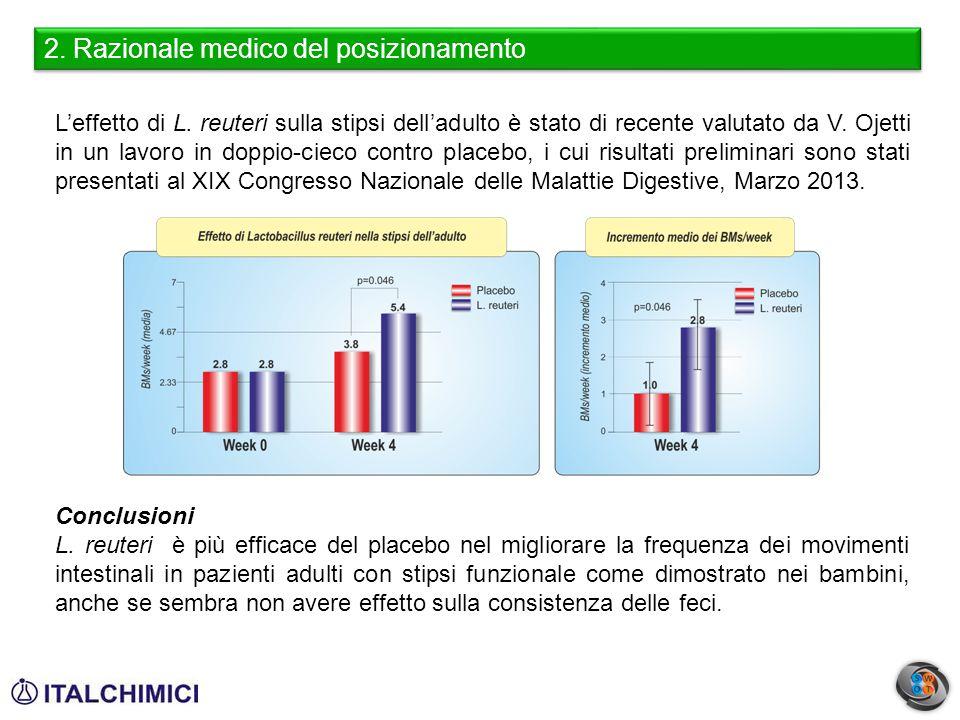 2. Razionale medico del posizionamento