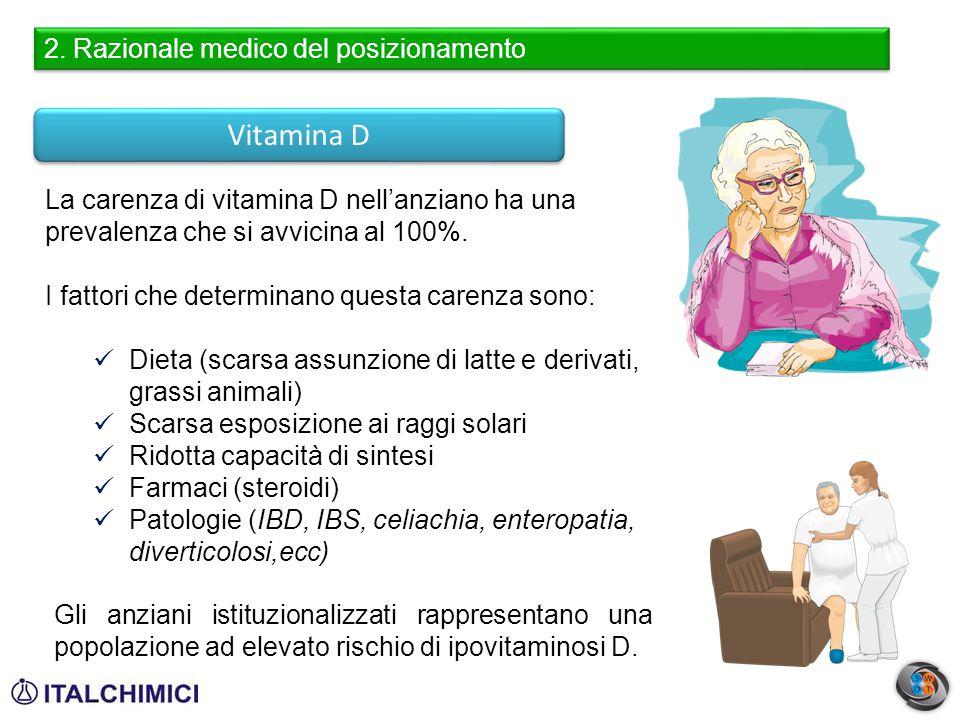 Vitamina D 2. Razionale medico del posizionamento