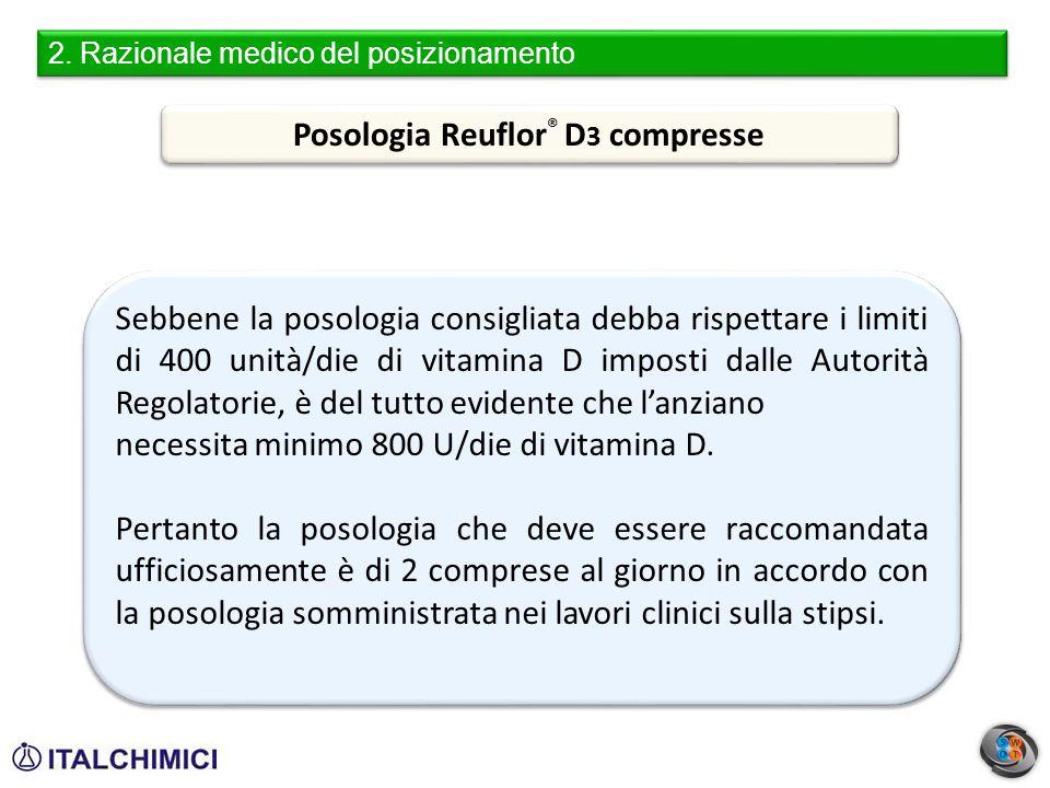 Posologia Reuflor® D3 compresse