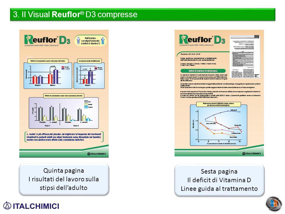 3. Il Visual Reuflor® D3 compresse
