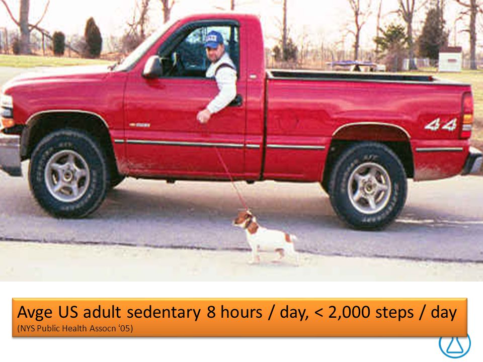 Avge US adult sedentary 8 hours / day, < 2,000 steps / day (NYS Public Health Assocn '05)