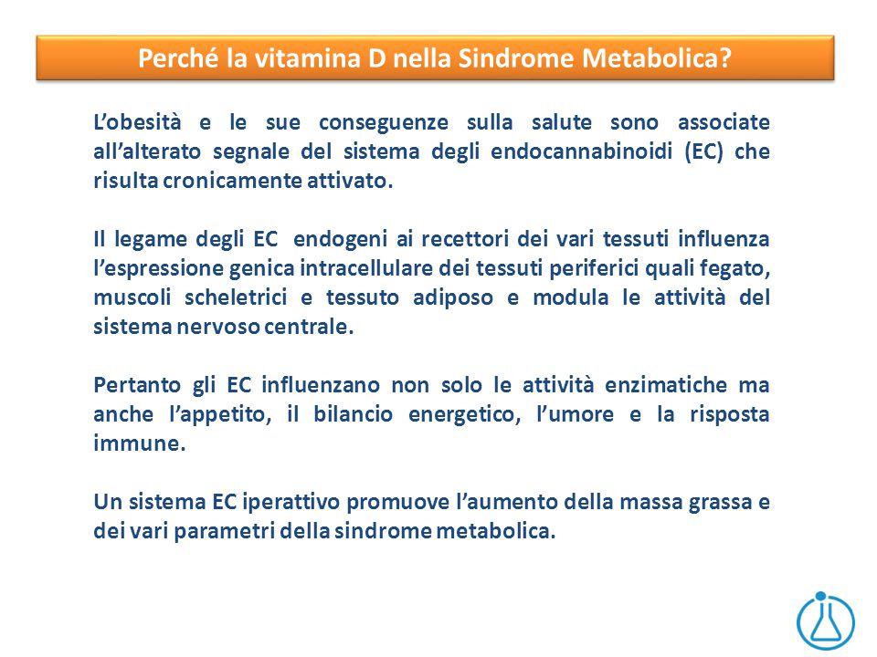 Perché la vitamina D nella Sindrome Metabolica
