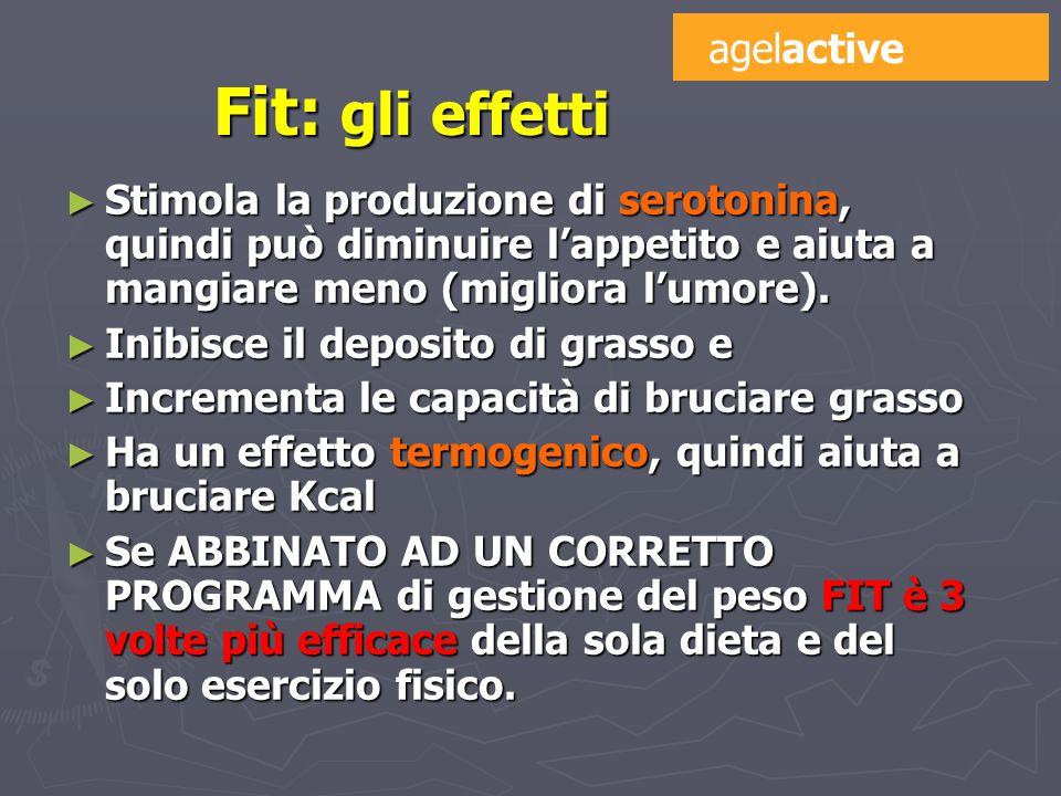 Fit: gli effetti agelactive