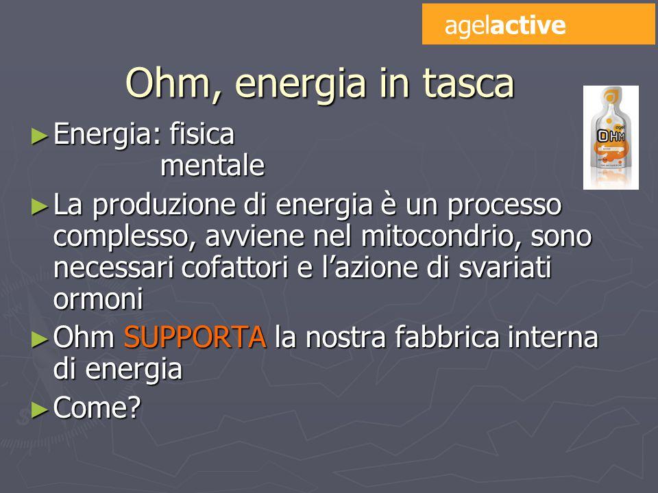 Ohm, energia in tasca Energia: fisica mentale