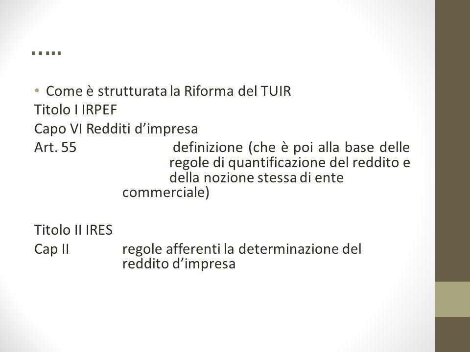 ….. Come è strutturata la Riforma del TUIR Titolo I IRPEF