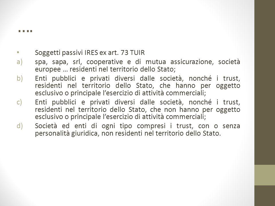 …. Soggetti passivi IRES ex art. 73 TUIR