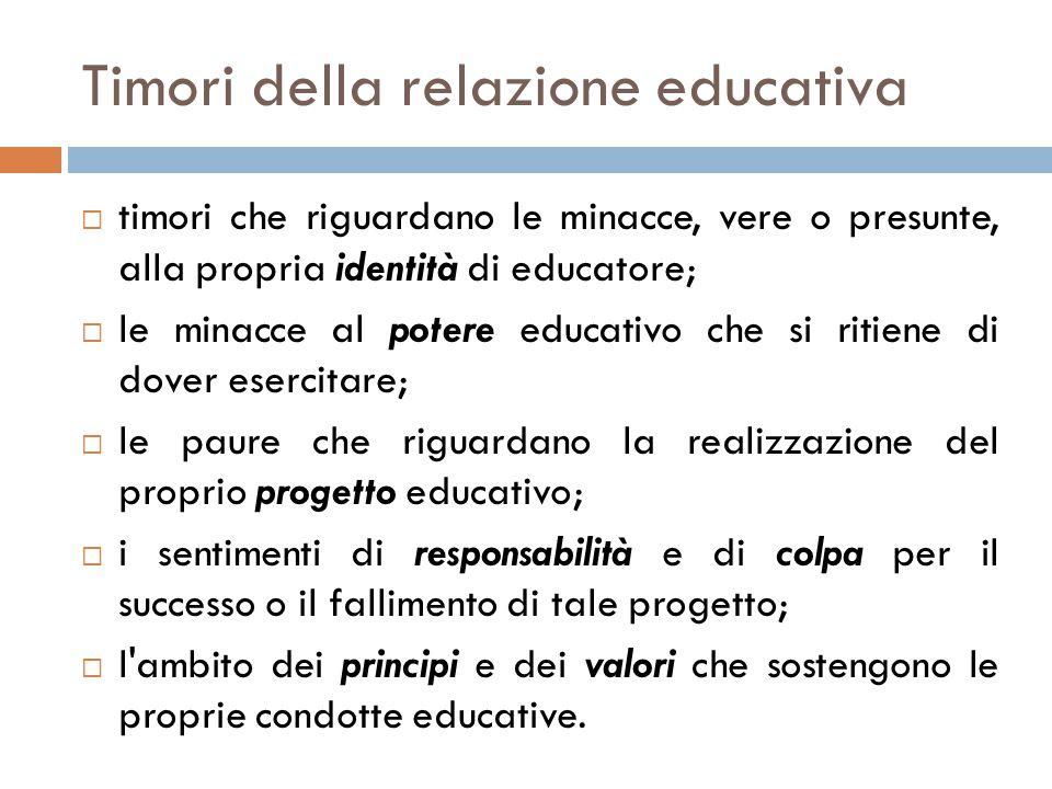 Timori della relazione educativa