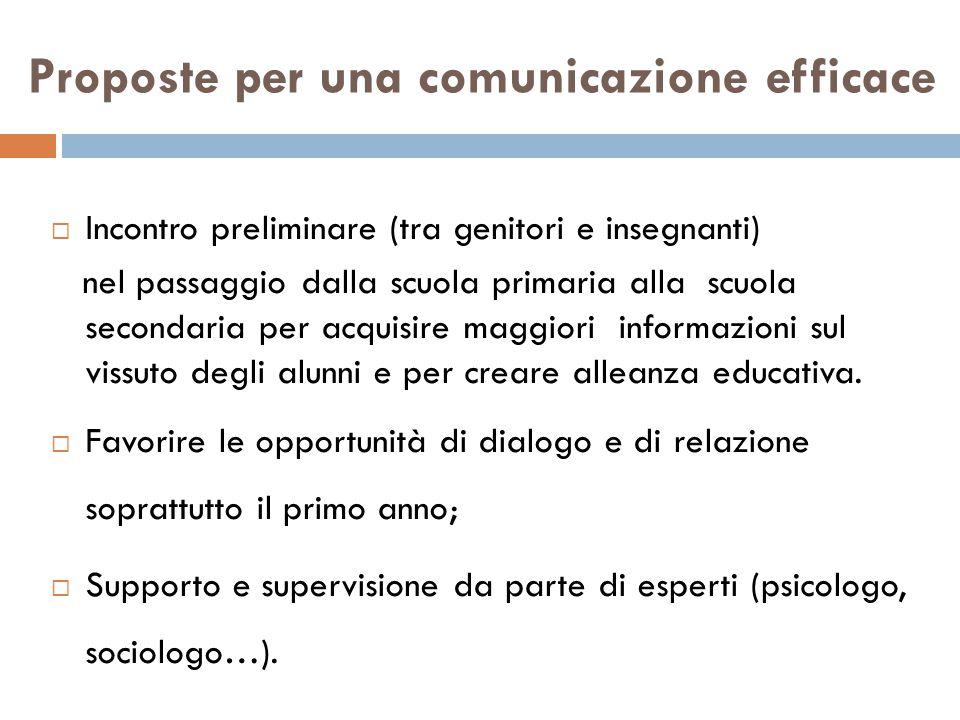 Proposte per una comunicazione efficace