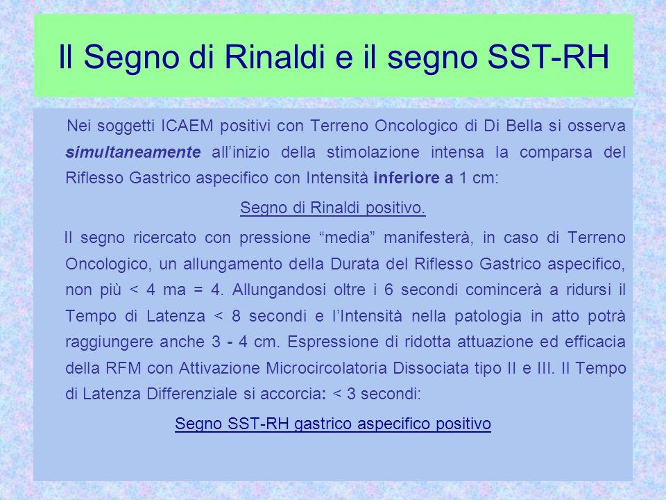 Il Segno di Rinaldi e il segno SST-RH