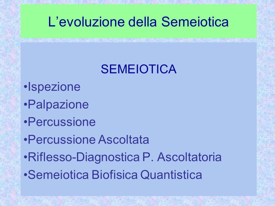 L'evoluzione della Semeiotica