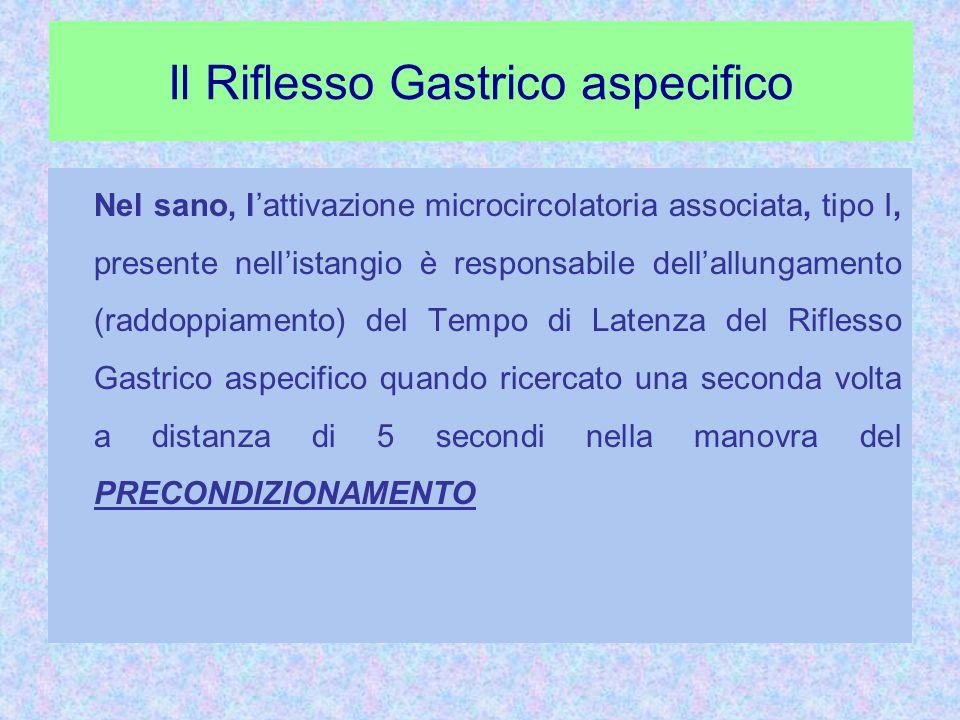 Il Riflesso Gastrico aspecifico