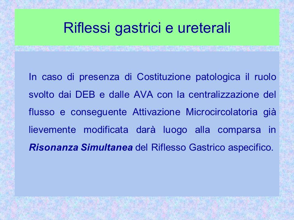 Riflessi gastrici e ureterali