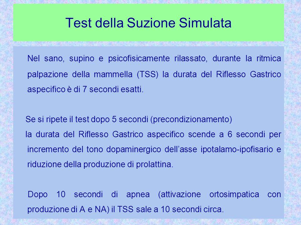 Test della Suzione Simulata