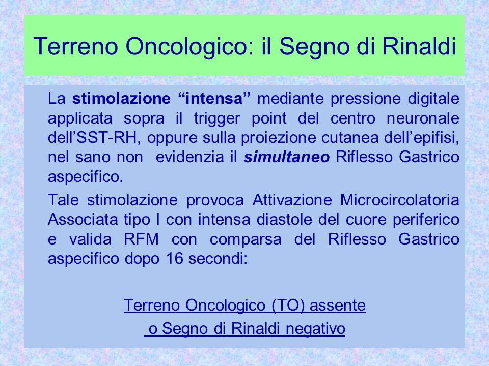 Terreno Oncologico: il Segno di Rinaldi