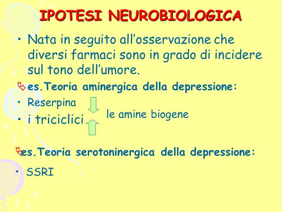 IPOTESI NEUROBIOLOGICA