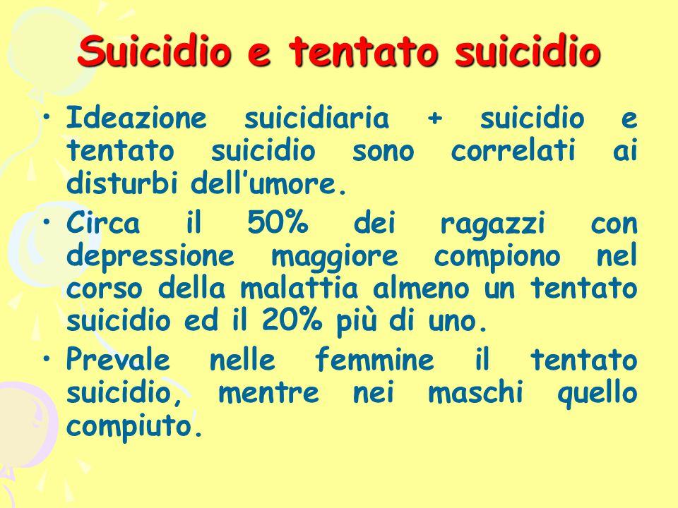 Suicidio e tentato suicidio