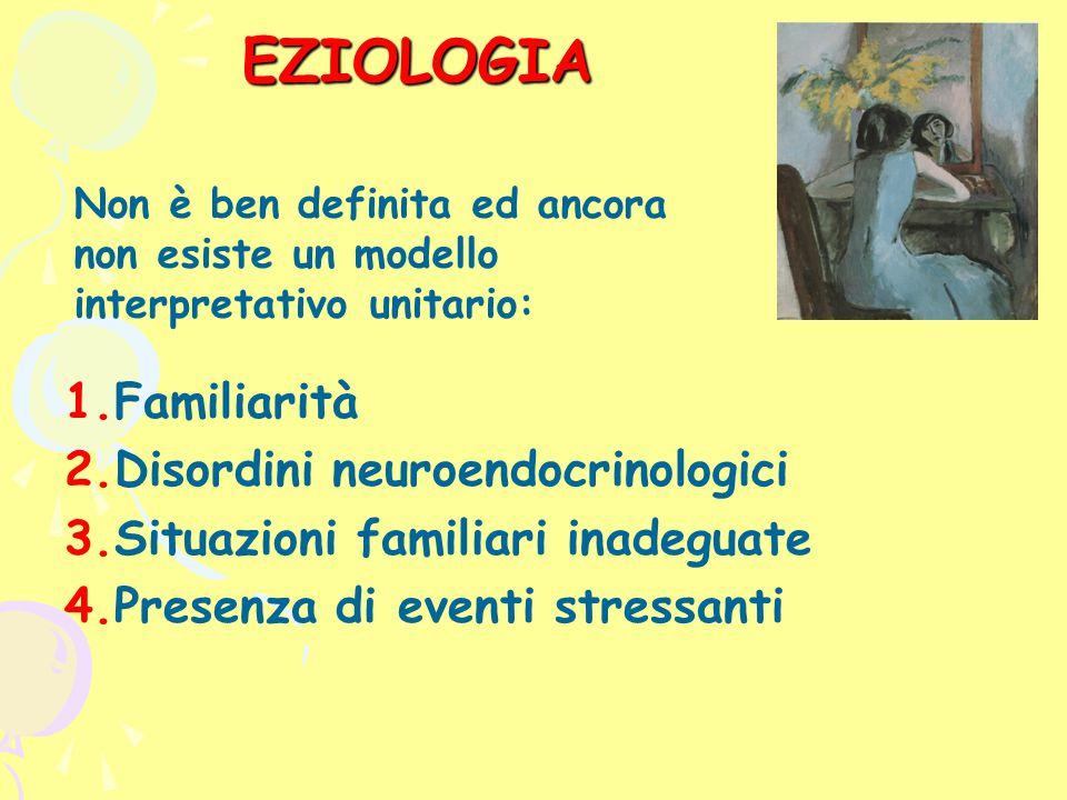 EZIOLOGIA Familiarità Disordini neuroendocrinologici