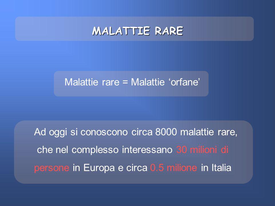 MALATTIE RARE Malattie rare = Malattie 'orfane'