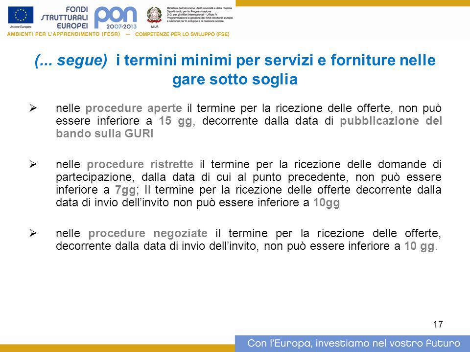(... segue) i termini minimi per servizi e forniture nelle gare sotto soglia