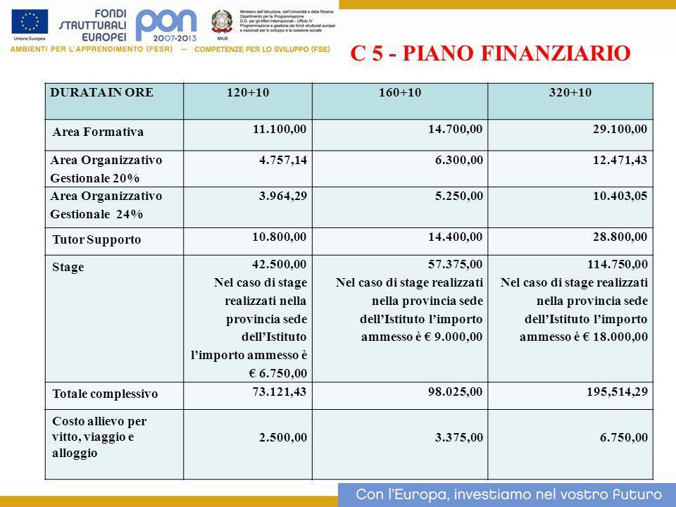 C 5 - PIANO FINANZIARIO DURATA IN ORE 120+10 160+10 320+10