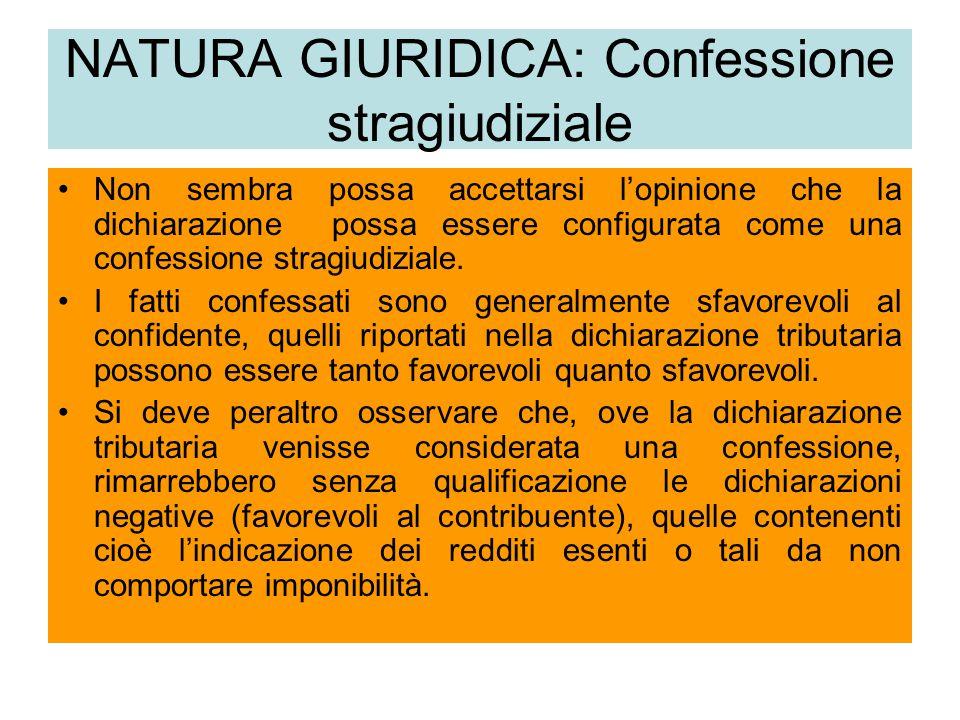 NATURA GIURIDICA: Confessione stragiudiziale
