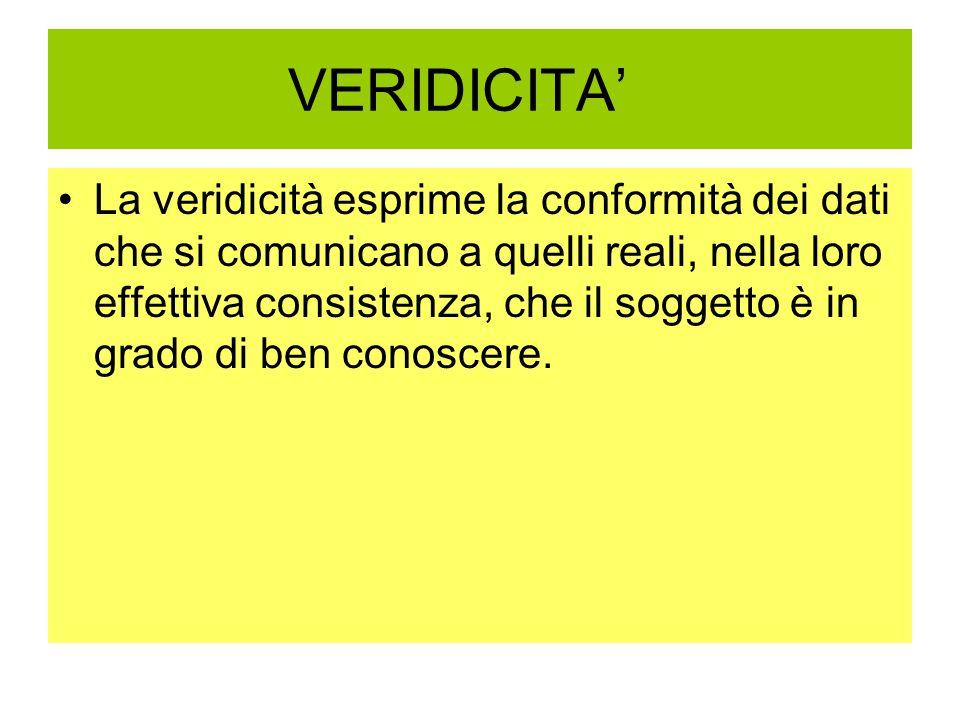 VERIDICITA'