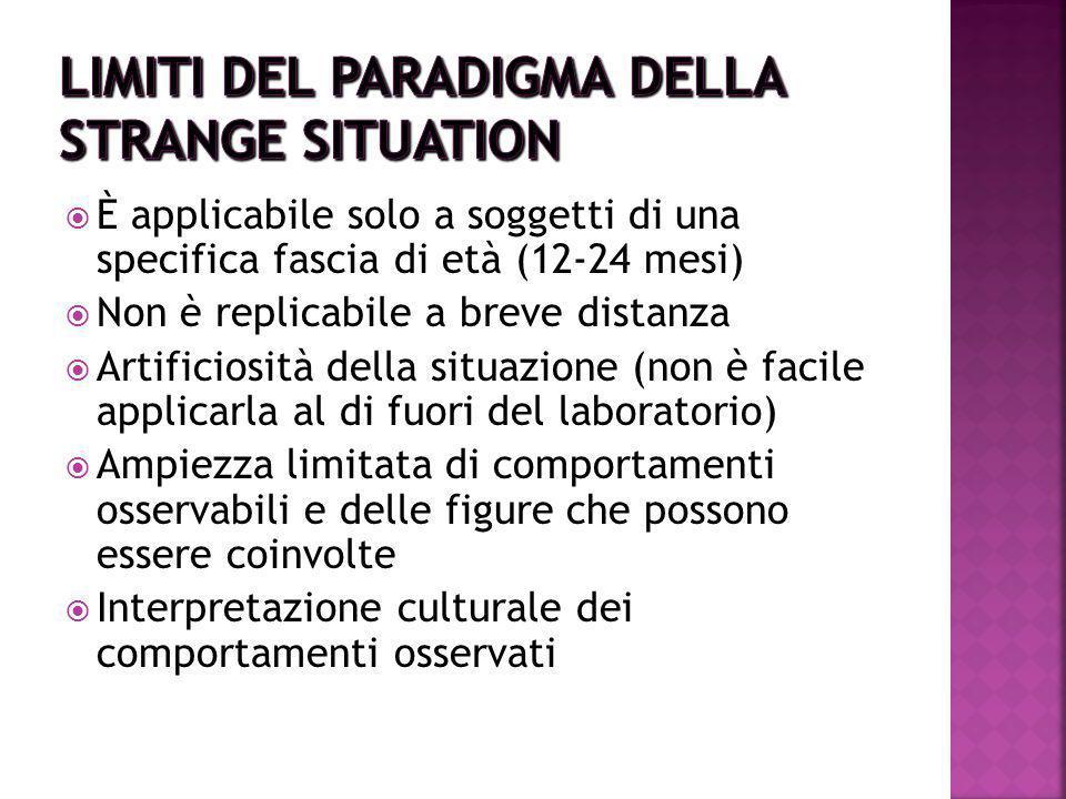 Limiti del paradigma della Strange Situation