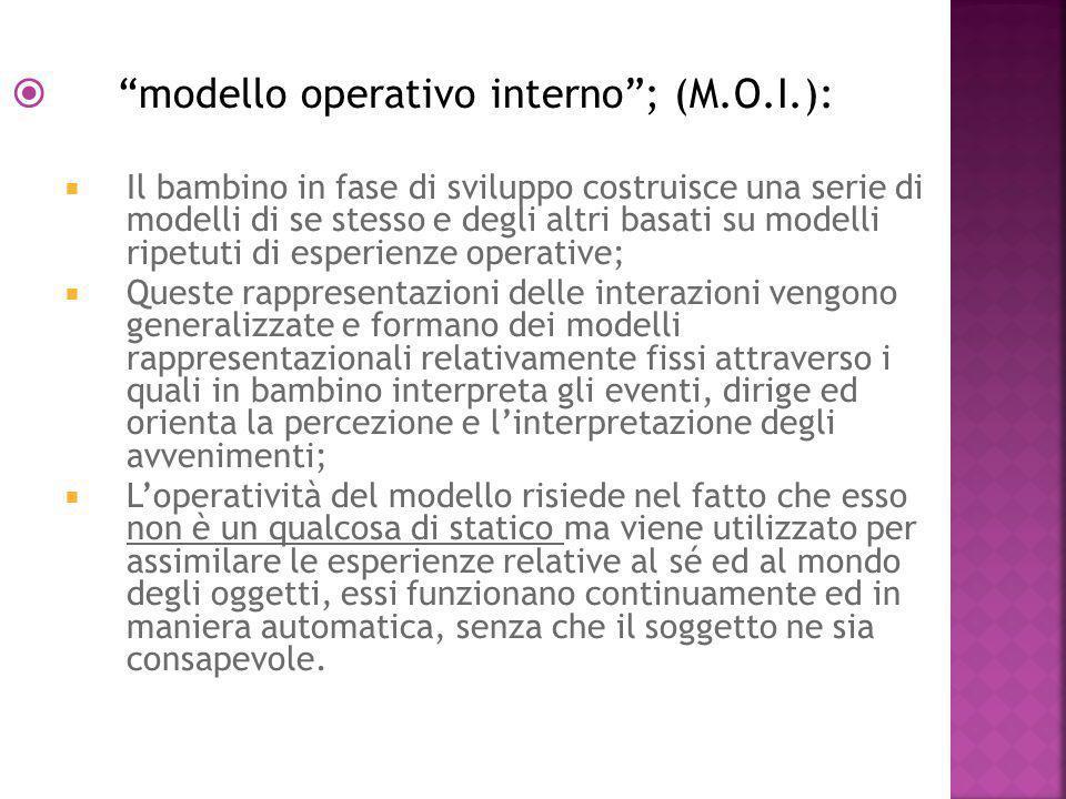 Il modello operativo interno ; (M.O.I.):