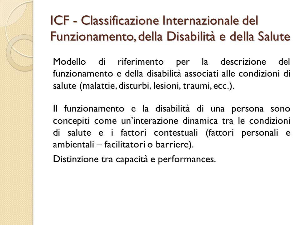 ICF - Classificazione Internazionale del Funzionamento, della Disabilità e della Salute