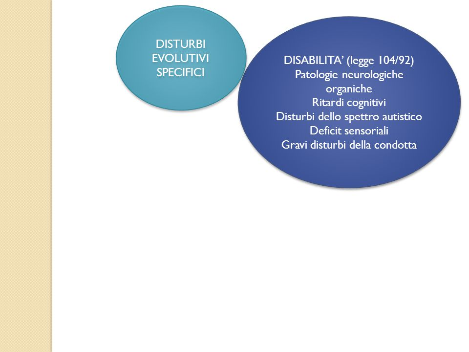 DISTURBI EVOLUTIVI SPECIFICI DISABILITA' (legge 104/92)