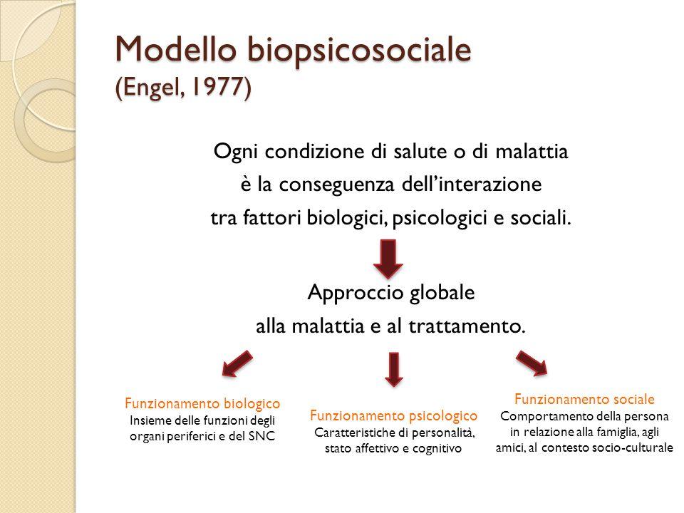 Modello biopsicosociale (Engel, 1977)