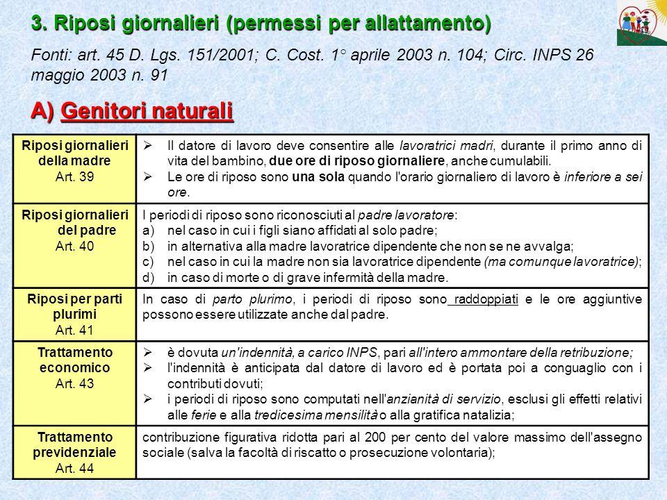 3. Riposi giornalieri (permessi per allattamento) Fonti: art. 45 D. Lgs. 151/2001; C. Cost. 1° aprile 2003 n. 104; Circ. INPS 26 maggio 2003 n. 91 A) Genitori naturali