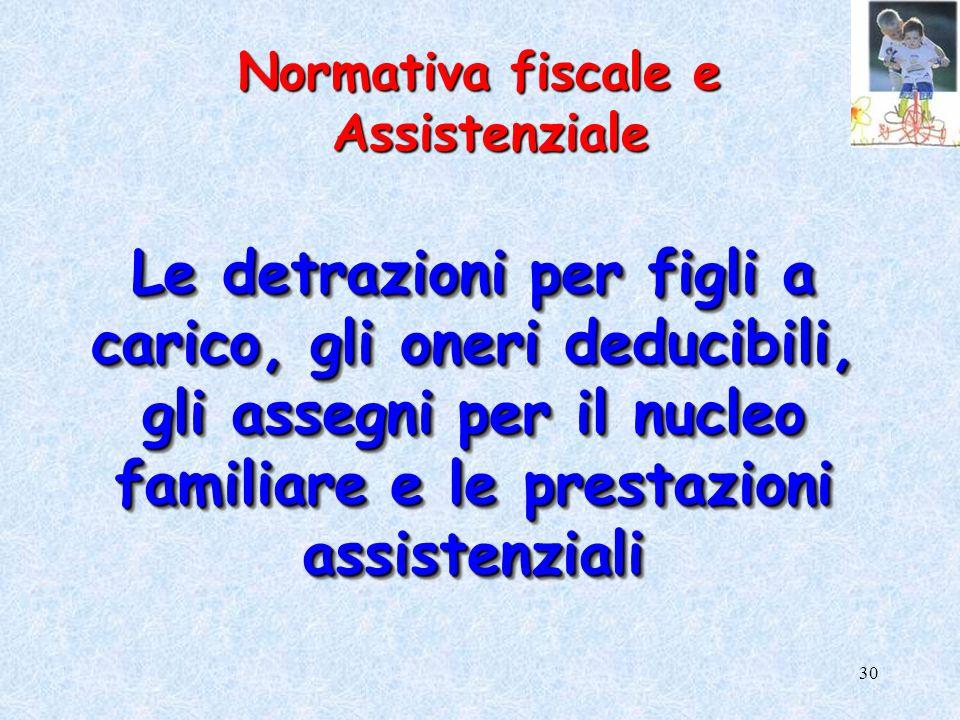 Normativa fiscale e Assistenziale