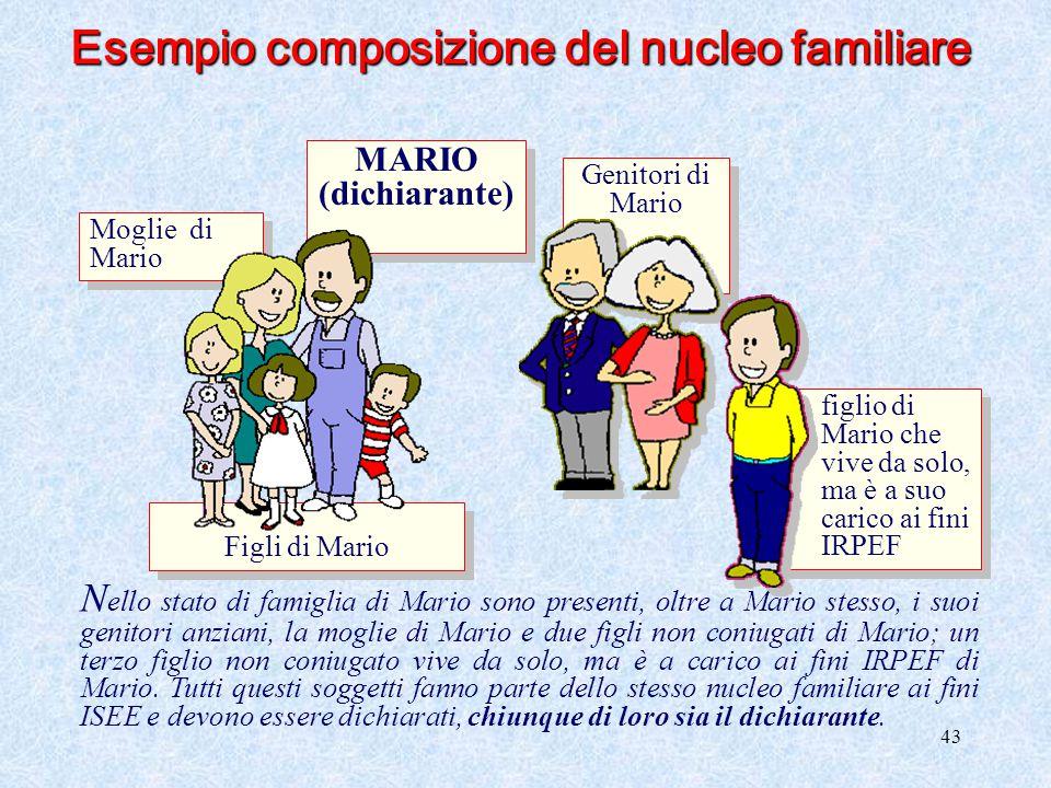 Esempio composizione del nucleo familiare