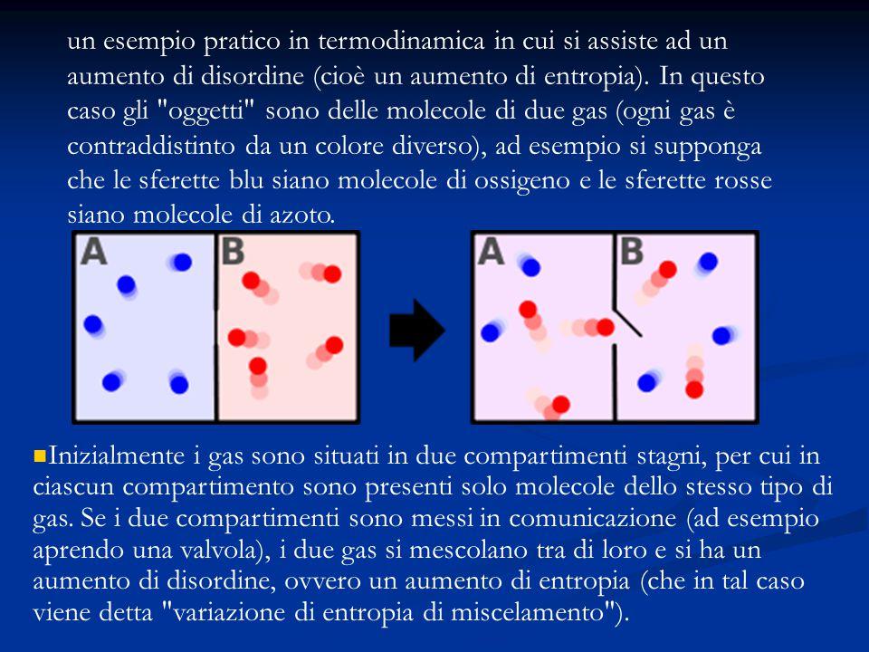 un esempio pratico in termodinamica in cui si assiste ad un aumento di disordine (cioè un aumento di entropia). In questo caso gli oggetti sono delle molecole di due gas (ogni gas è contraddistinto da un colore diverso), ad esempio si supponga che le sferette blu siano molecole di ossigeno e le sferette rosse siano molecole di azoto.