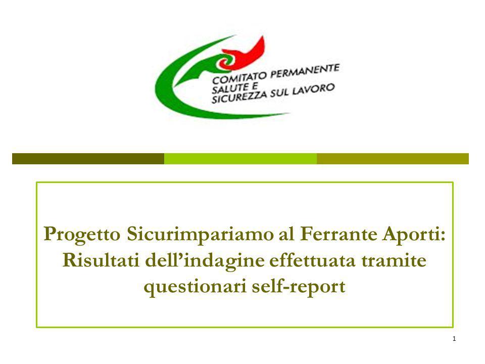Progetto Sicurimpariamo al Ferrante Aporti: