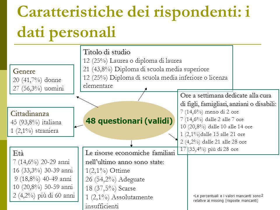 Caratteristiche dei rispondenti: i dati personali
