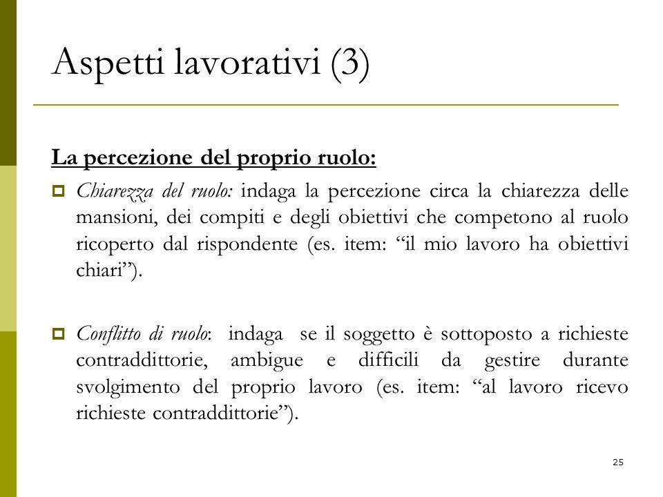 Aspetti lavorativi (3) La percezione del proprio ruolo: