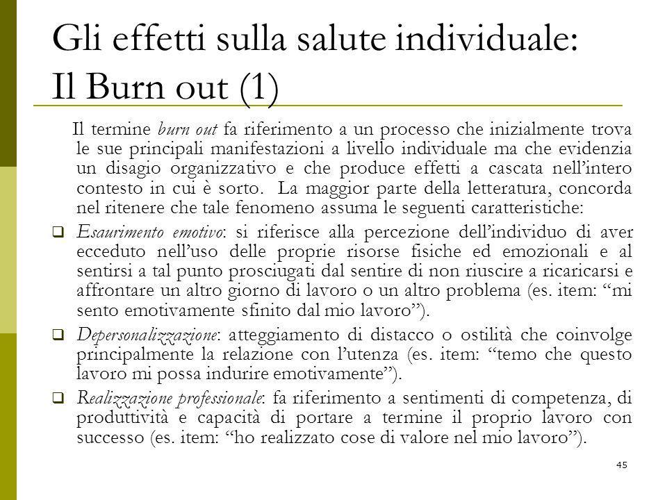 Gli effetti sulla salute individuale: Il Burn out (1)